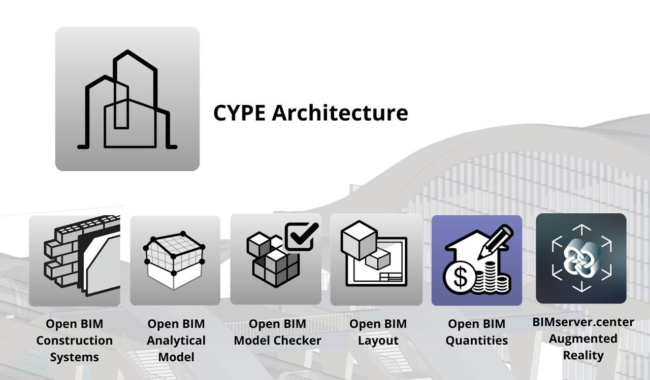 00 - 6 Tools CYPE Arsitektur Untuk Meningkatkan Workflow Anda - CYPE Indonesia - CYPE Software